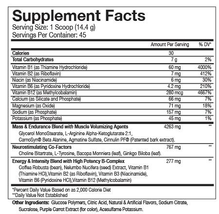 Beast Mode Supplement Facts