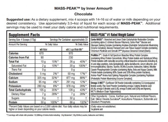 Mass Peak Supplement facts